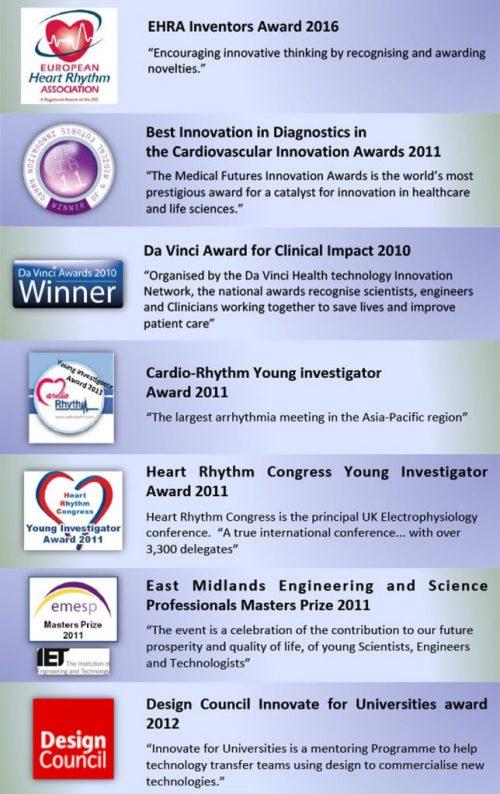 award list-2