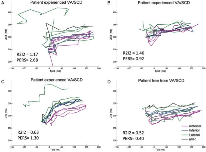 patient graph copy
